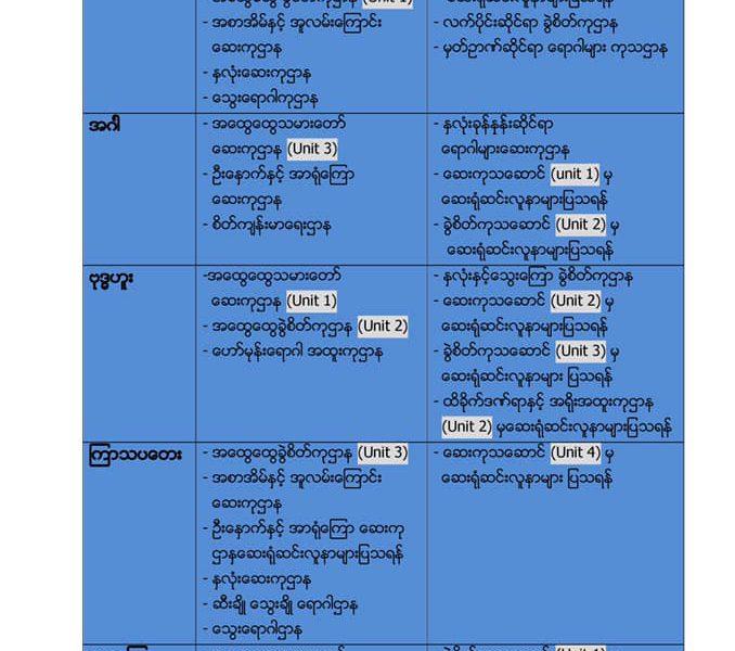 ရန်ကုန်ပြည်သူ့ဆေးရုံကြီး၏ ပြင်ပလူနာအချိန်ဇယား